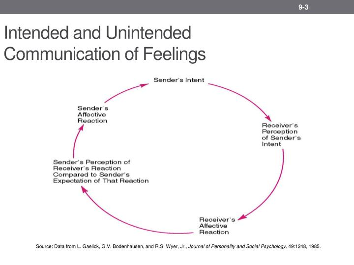 Intended and unintended communication of feelings