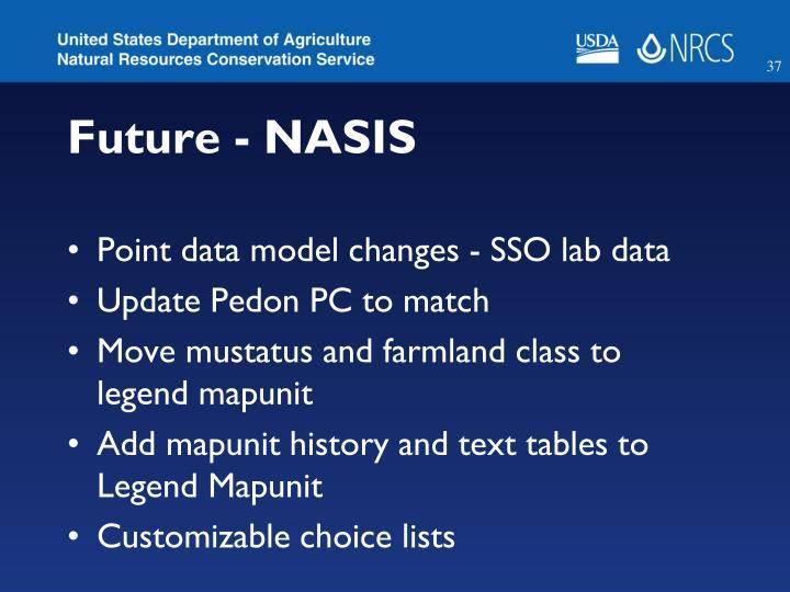 Future - NASIS