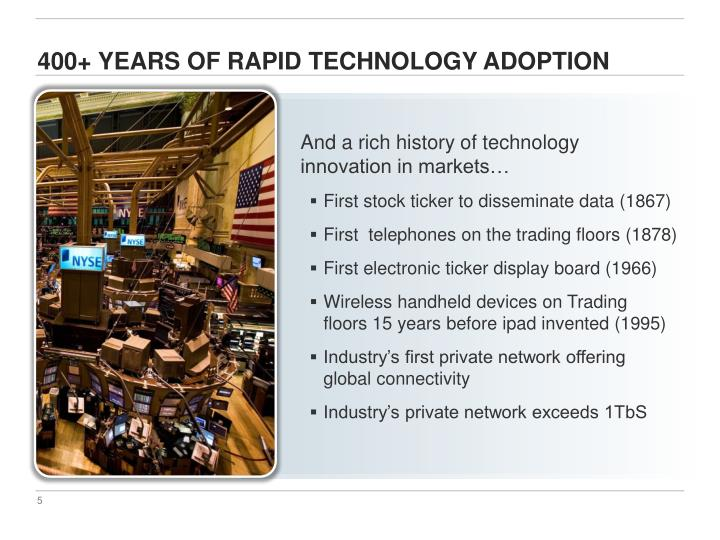 400+ years of rapid technology adoption