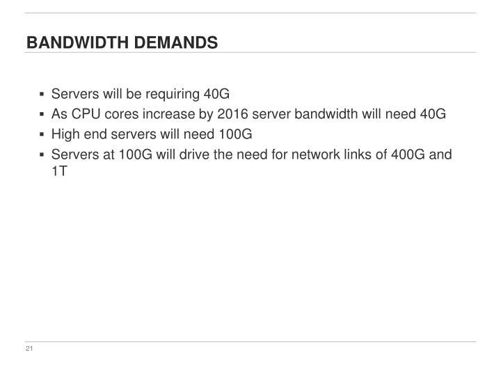 Bandwidth demands