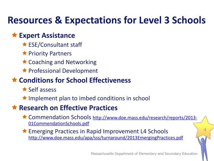 Resources & Expectations for Level 3 Schools