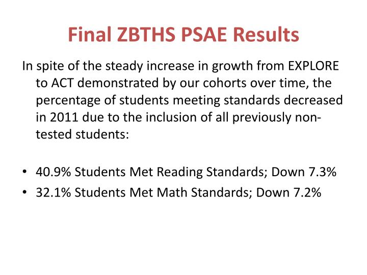 Final ZBTHS PSAE Results