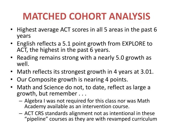 MATCHED COHORT ANALYSIS