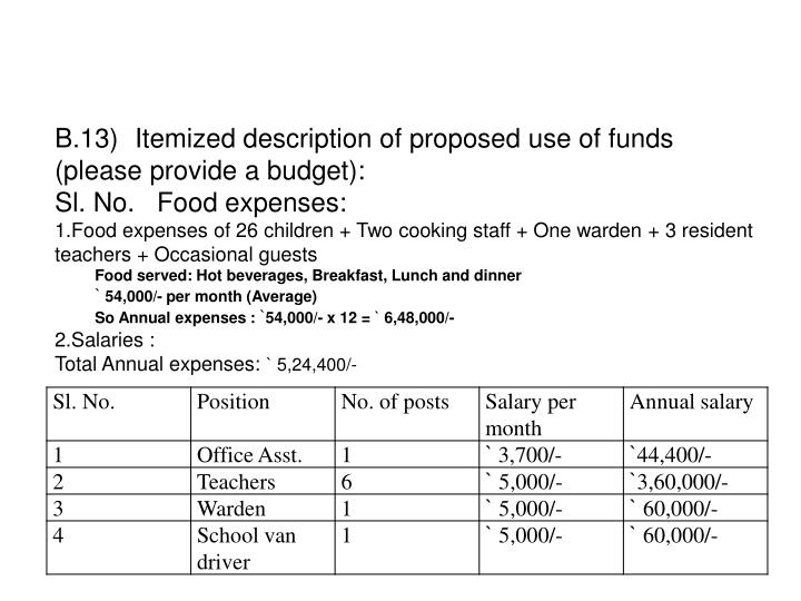 B.13)Itemized description of proposed use of funds (please provide a budget):
