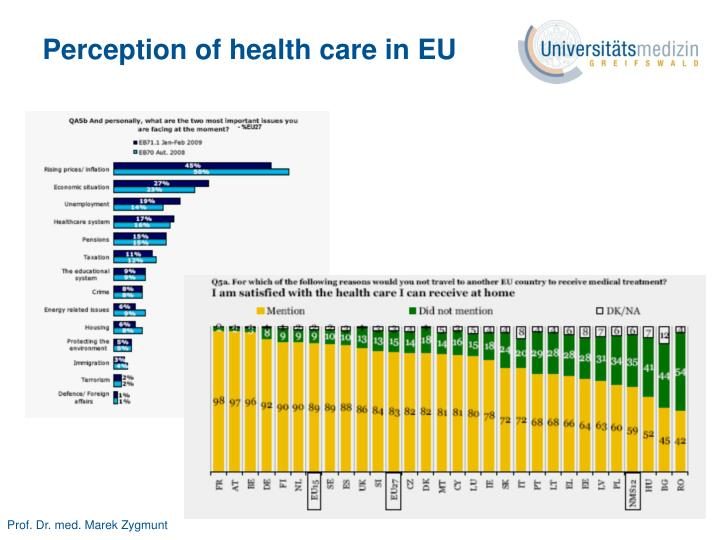 Perception of health care in EU