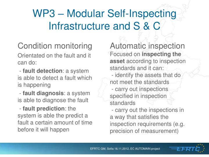 WP3 – Modular Self-Inspecting Infrastructure and S & C