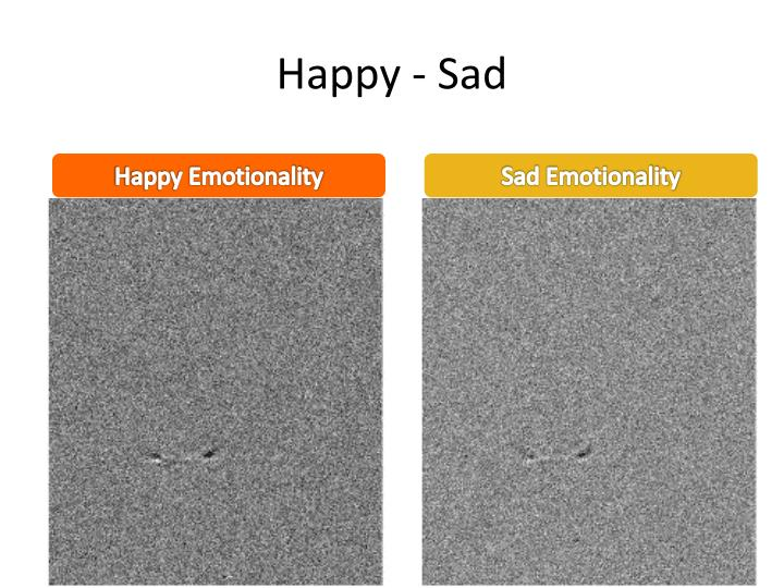 Happy - Sad