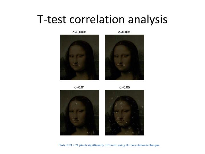 T-test correlation analysis