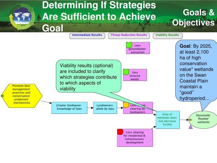 Determining If Strategies Are Sufficient to Achieve Goal