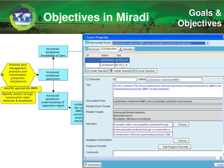 Objectives in