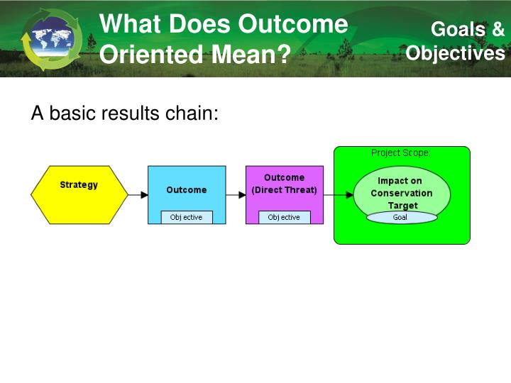 What Does Outcome Oriented Mean?