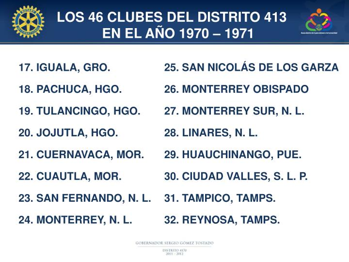 LOS 46 CLUBES DEL DISTRITO 413                          EN EL AÑO 1970 – 1971
