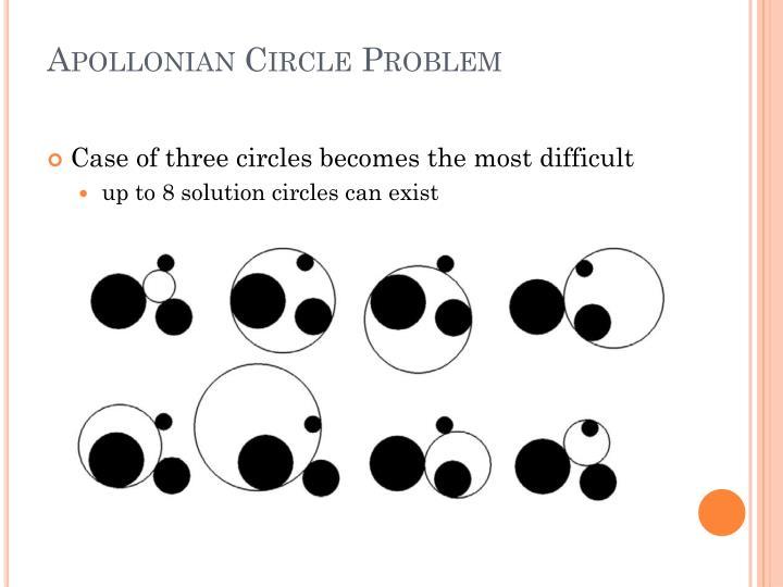 Apollonian Circle Problem