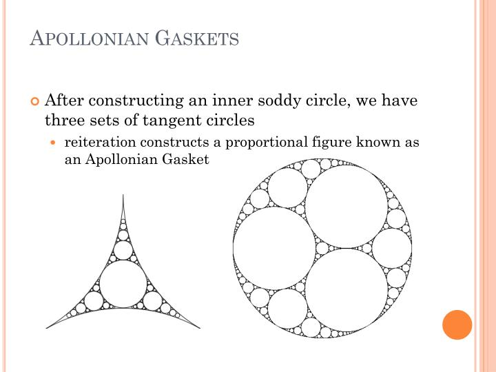 Apollonian Gaskets