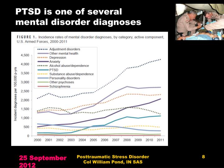 PTSD is one of several mental disorder diagnoses