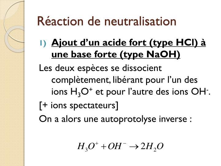 Réaction de neutralisation