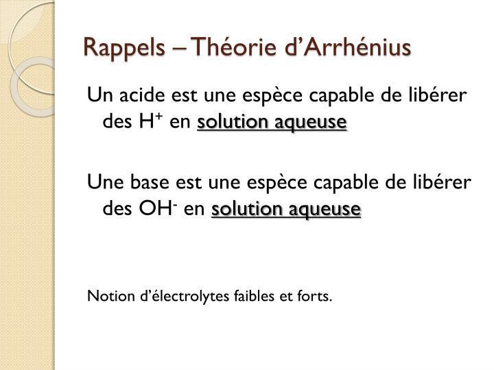 Rappels – Théorie d'