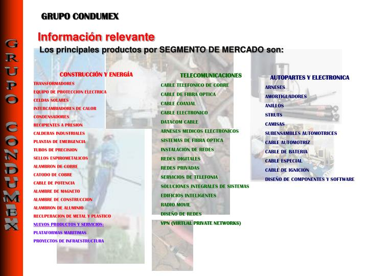 GRUPO CONDUMEX