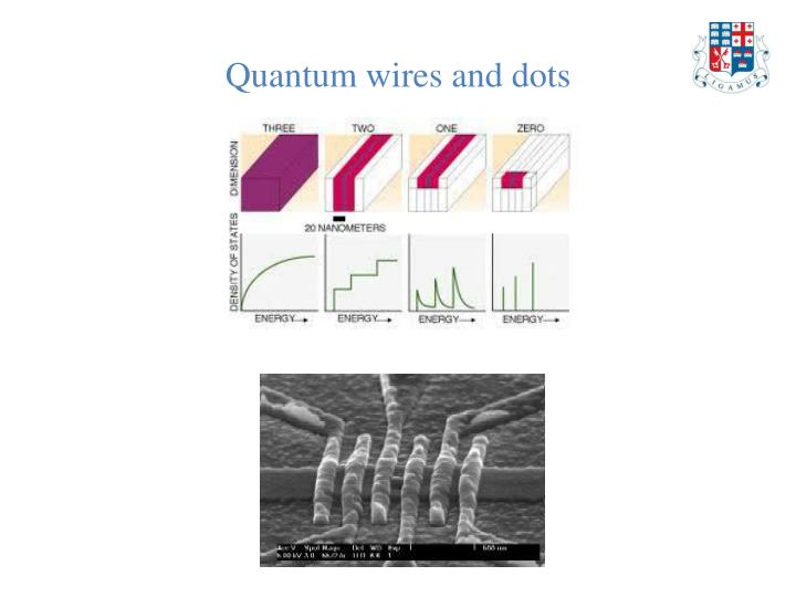 Quantum wires and dots