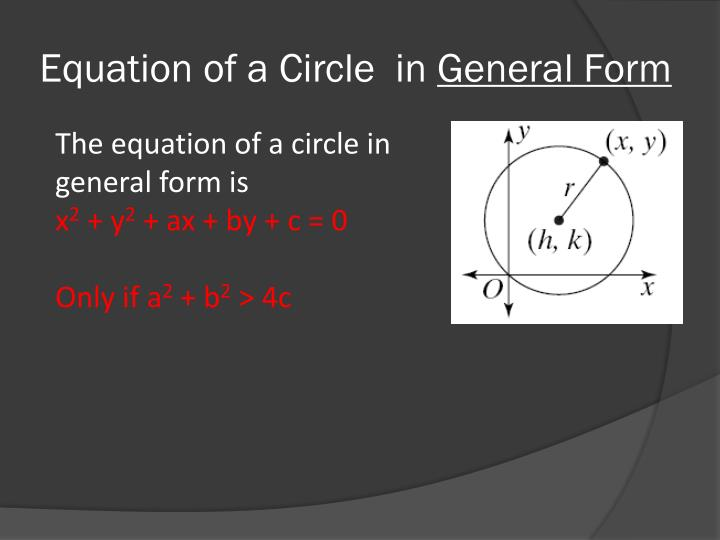 Equation of a Circle  in