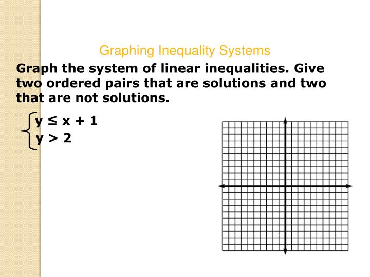 Graphing Inequality Systems