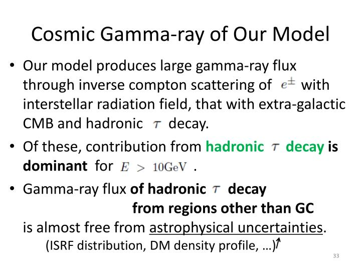 Cosmic Gamma-ray of Our Model