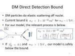 dm direct detection bound