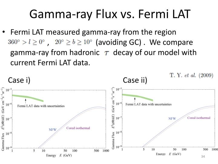 Gamma-ray Flux vs. Fermi LAT