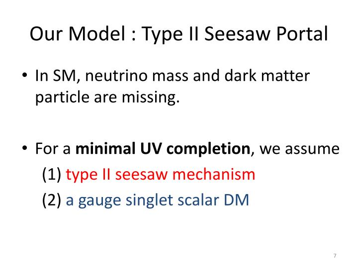 Our Model : Type II Seesaw Portal