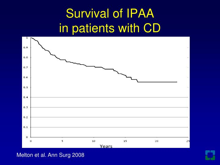 Survival of IPAA