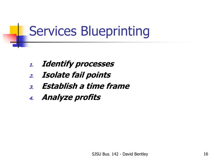 Services Blueprinting