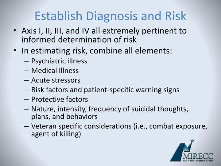 Establish Diagnosis and Risk