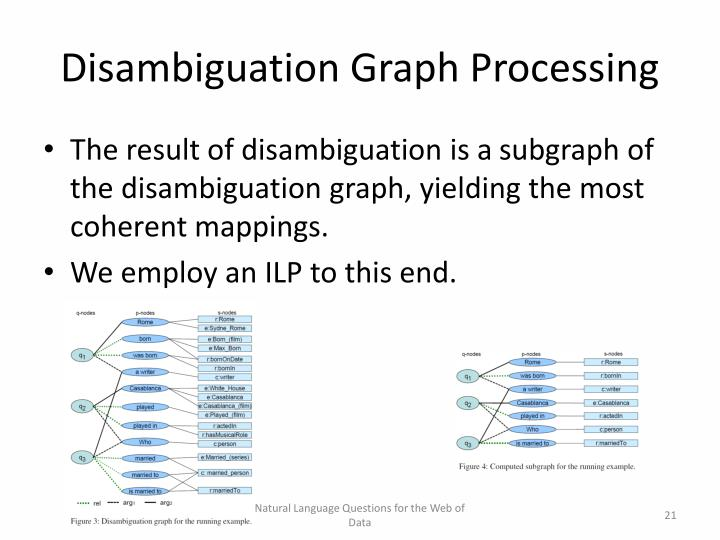 Disambiguation Graph Processing