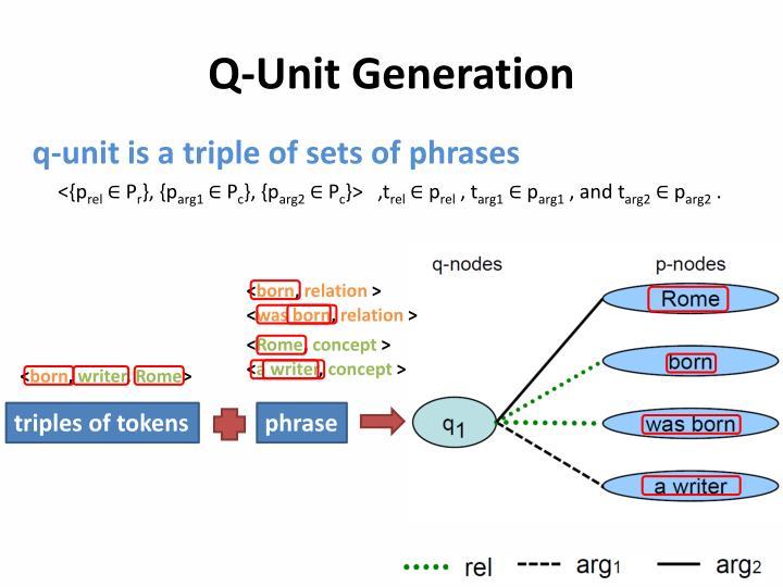 Q-Unit Generation