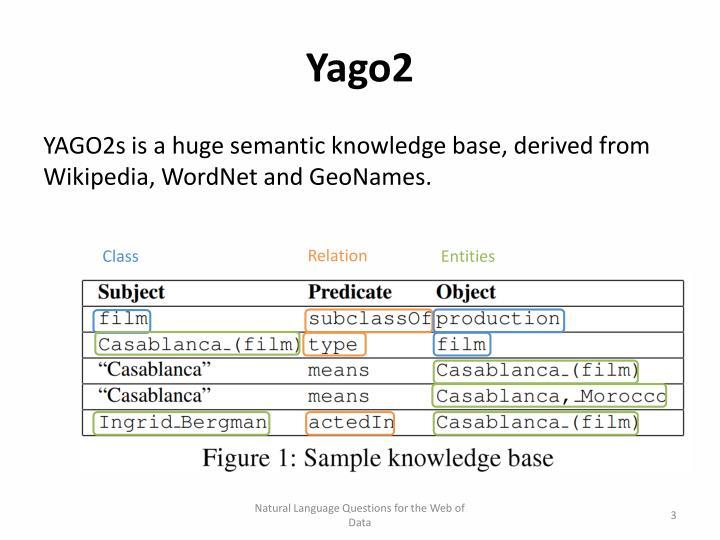 Yago2