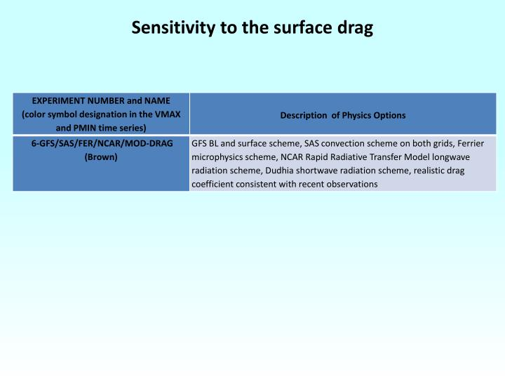 Sensitivity to the surface drag