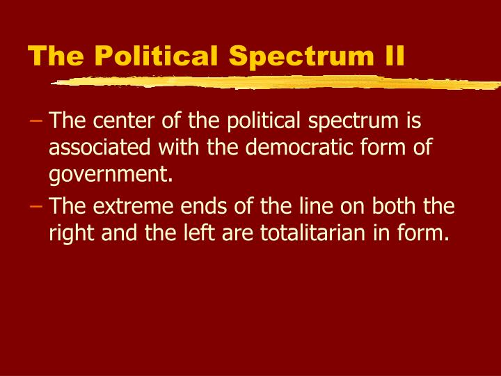 The Political Spectrum II