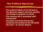 the political spectrum2