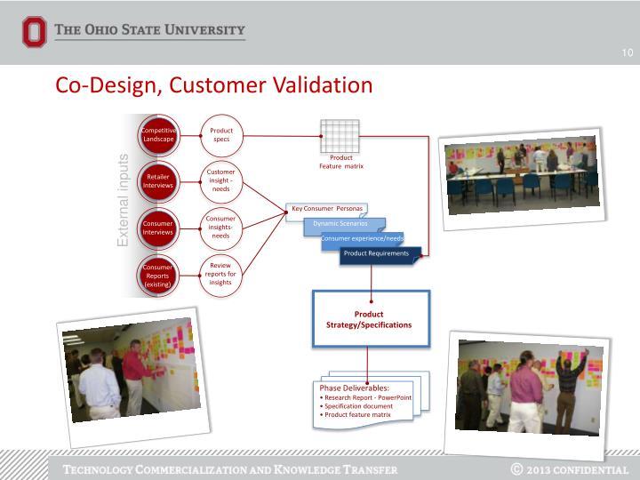 Co-Design, Customer Validation