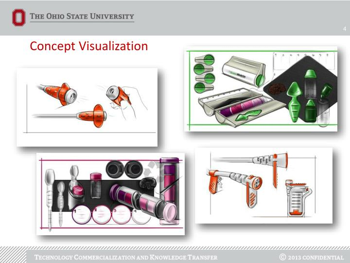 Concept Visualization