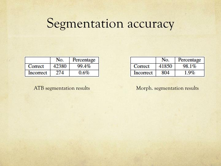 Segmentation accuracy