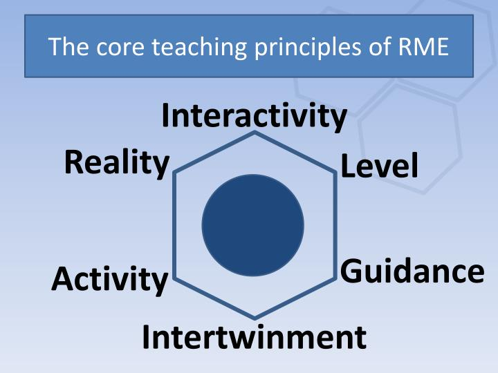 The core teaching principles of RME