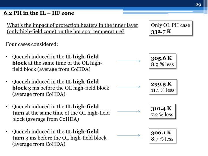 6.2 PH in the IL – HF zone