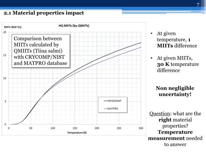2.1 Material properties impact