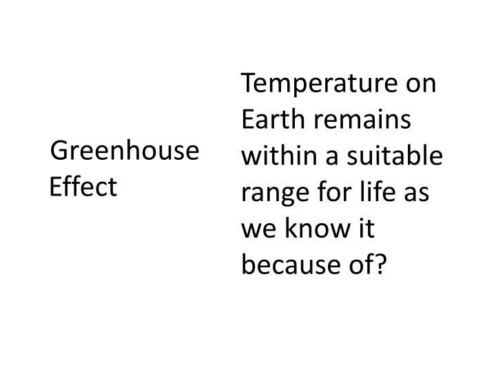 Temperature on Earth remains within a suitable range for life as we know it because of?