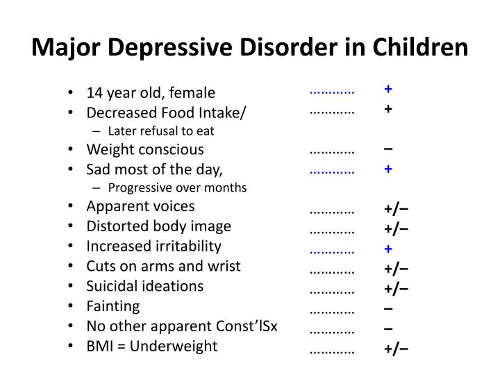 Major depressive disorder in children