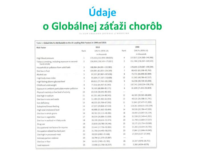 Údaje