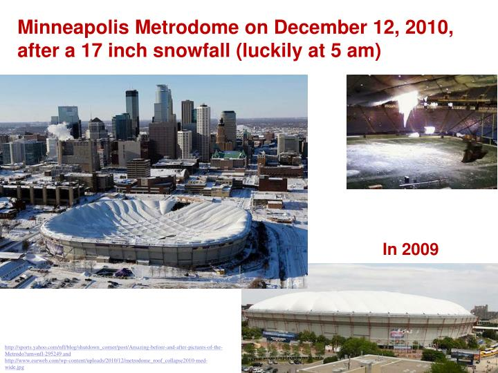 Minneapolis metrodome on december 12 2010 after a 17 inch snowfall luckily at 5 am