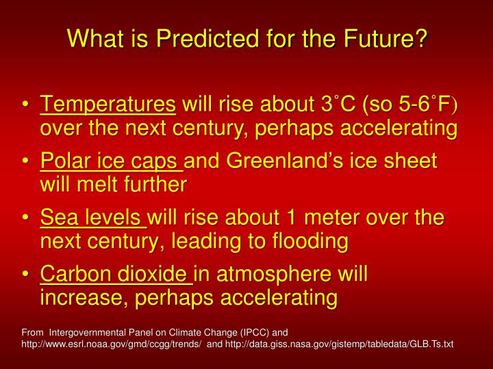 What is Predicted for the Future?