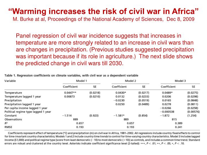 """Warming increases the risk of civil war in Africa"""